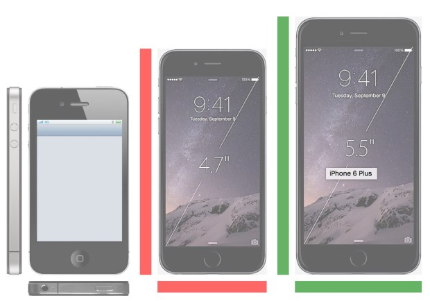See how the iPhone 6 vs iPhone 4 sizes compare.