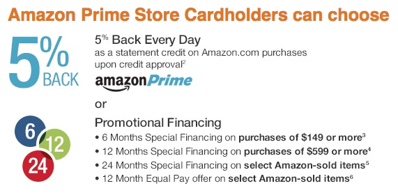 What you need to know about the Amazon Store Card for Prime Members.