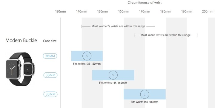 Use this guide to pick the right Apple Watch band size.