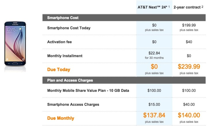 Here's one comparison of how much you pay each month on AT&T Next 24 vs an AT&T contract.
