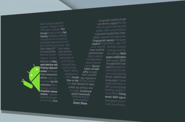 Android M Main