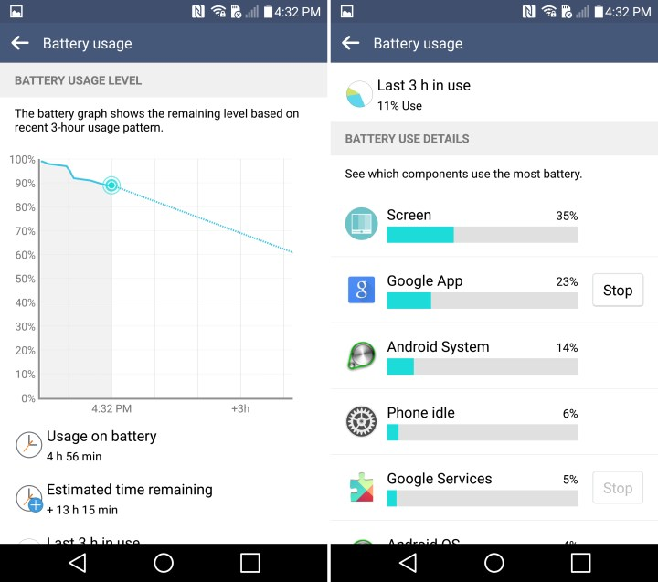 G4 battery