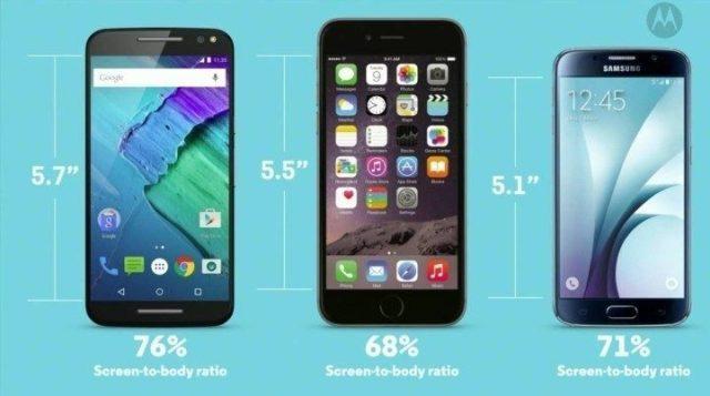 MotoX-vs-GalaxyS6-size-720x4021-720x402