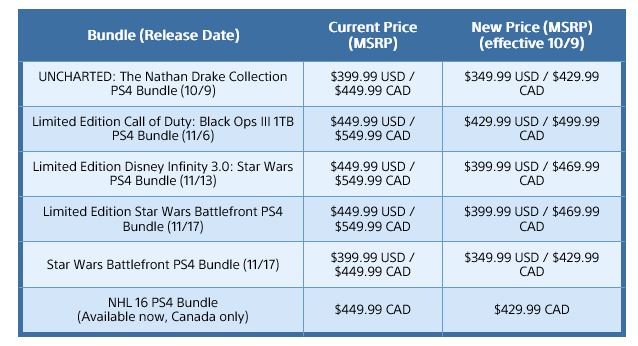 PS4 price cut