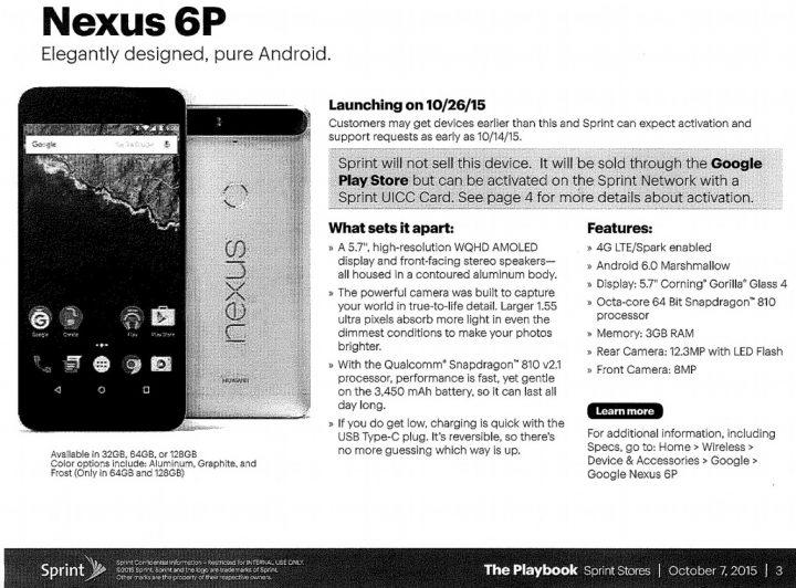 Sprint-Nexus6p