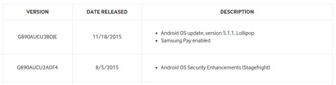 Active-Samsungpay