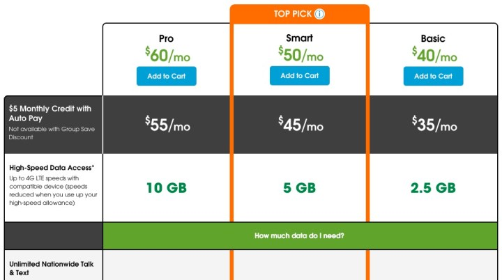 Cricket Wireless vs AT&T: Which Carrier Is Right for You?