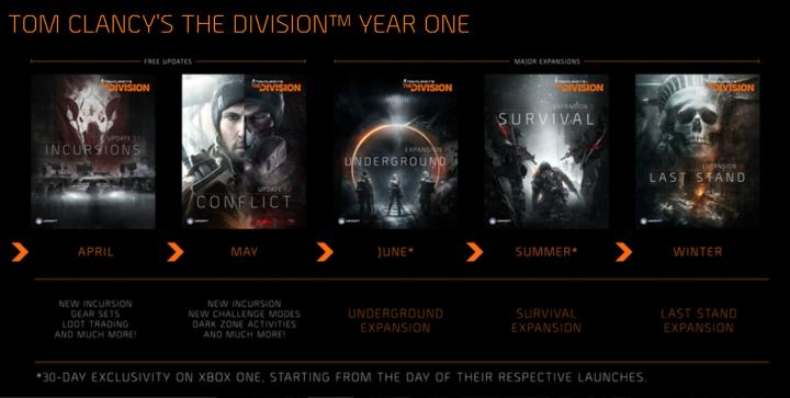 the division season pass calendar