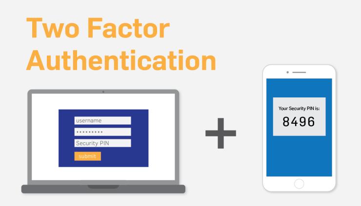authentication_blog