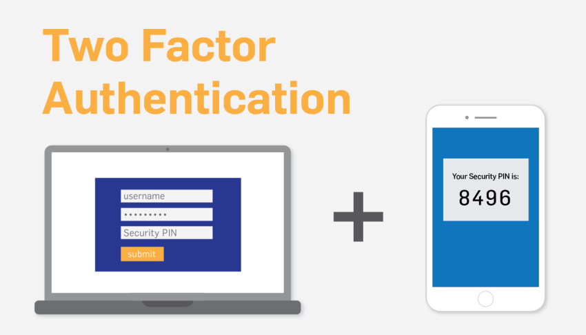authentication_blog