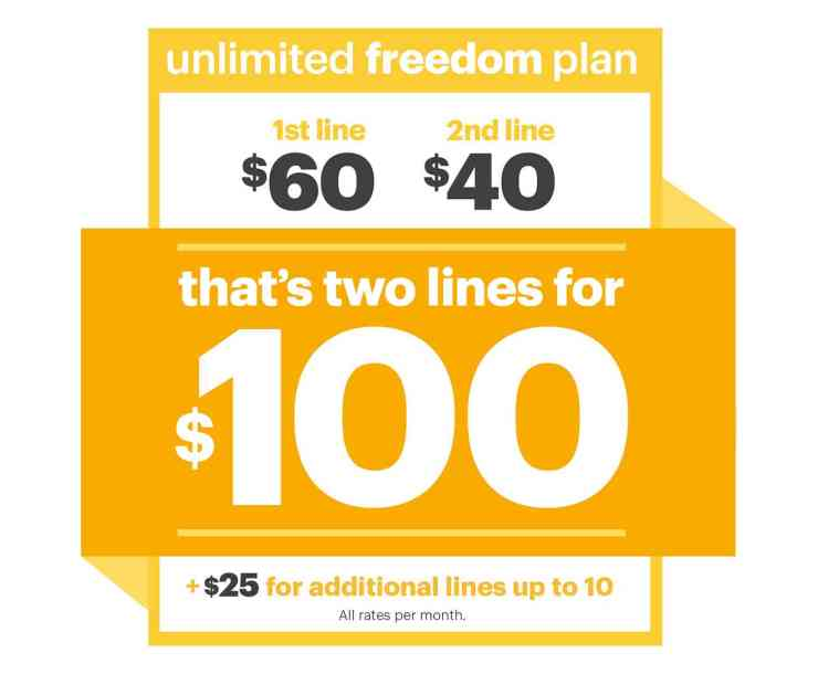 sprint-unlimited
