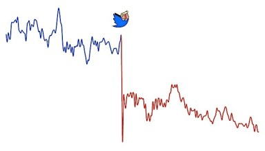 Trump Tweets move the stock market. Two apps can help you make money when Trump Tweets about companies.