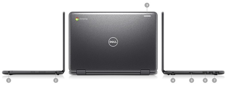 dell Chromebook-11 ports
