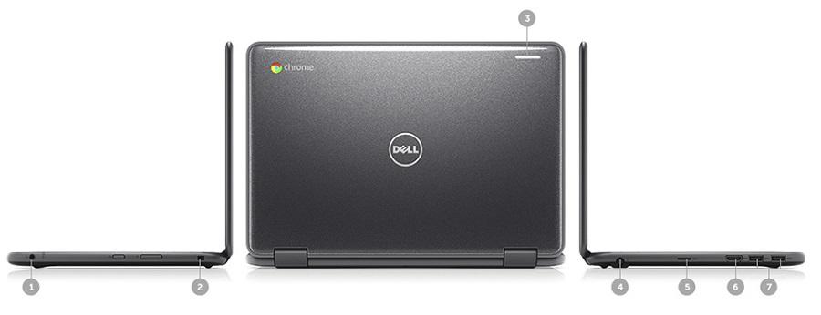 dell Chromebook-11 ports