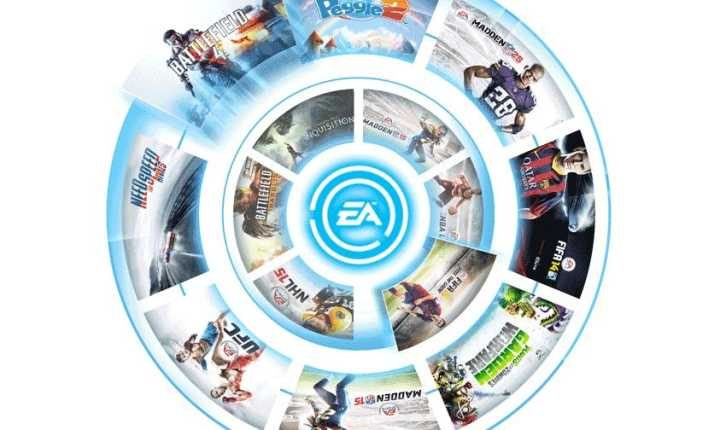 Is EA Access on PS4 & Xbox One Worth Buying?