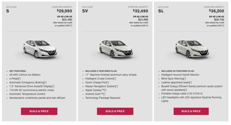 2018 Nissan Leaf price info.