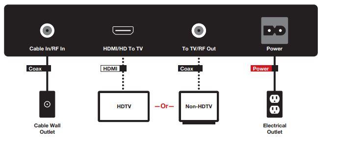 6 Common Comcast Xfinity Problems & FixesGotta Be Mobile