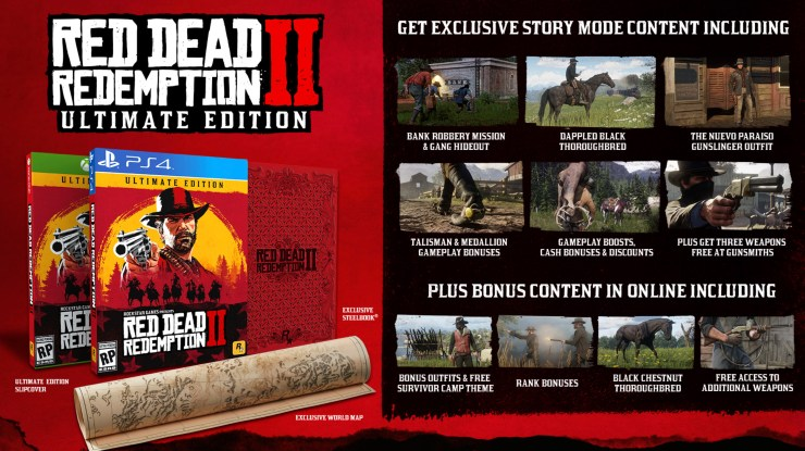 Red Dead Redemption 2: Which Edition to Buy?
