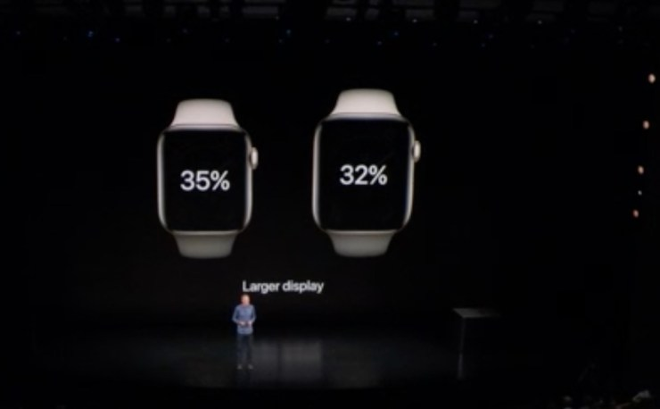Wait to Try the Apple Watch 4 On
