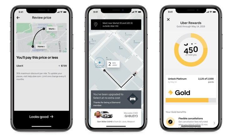 This is what you need to know about how Uber Rewards works and what the rewards are.