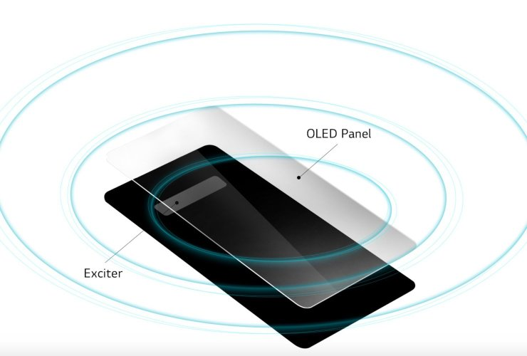 Wait for ToF, 3D, Sound on OLED, Gestures & More