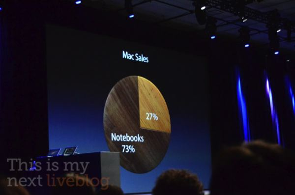 Notebook v. Desktop Numbers
