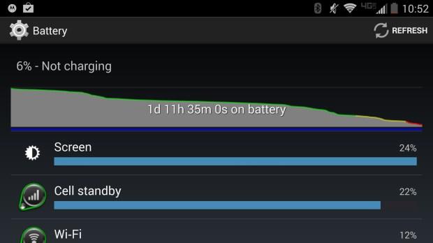 Droid Turbo battery life is impressive.