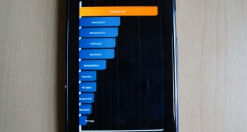 Droid RAZR Quadrant results