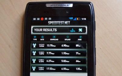 Droid RAZR Speedtest.net results