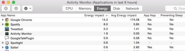 Find OS X Yosemite battery life hogs.