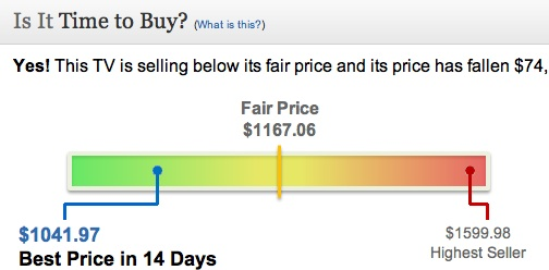 Retrevo Fair Price HDTV