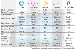 Samsung Galaxy Tab price wars_ US carriers face off -- Engadget