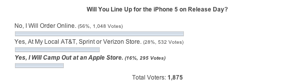 iPhone 5 Release Day Line Survey