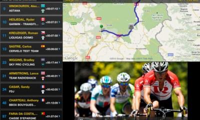 Tour de France iPad app