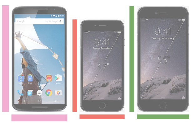 Nexus 6 vs. iPhone 6 vs. iPhone 6 Plus.