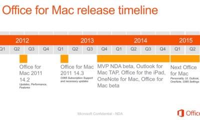 office_mac_2015_timeline