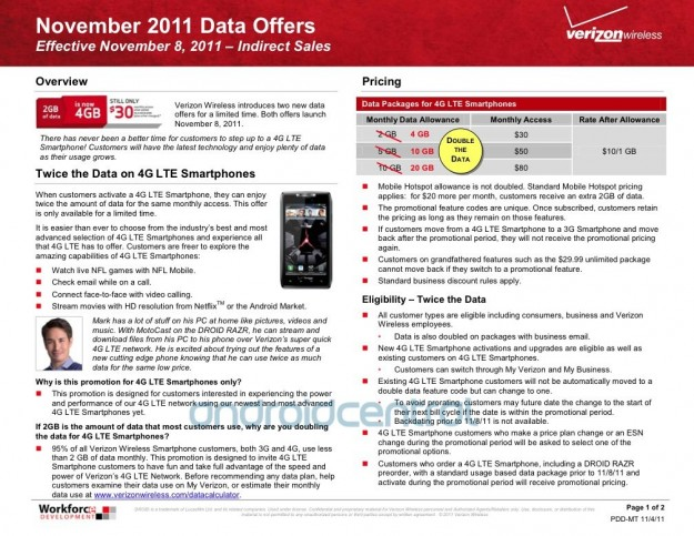Verizon New 4G LTE Data