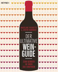 Der ultimative Wein-Guide von Madeline Puckette