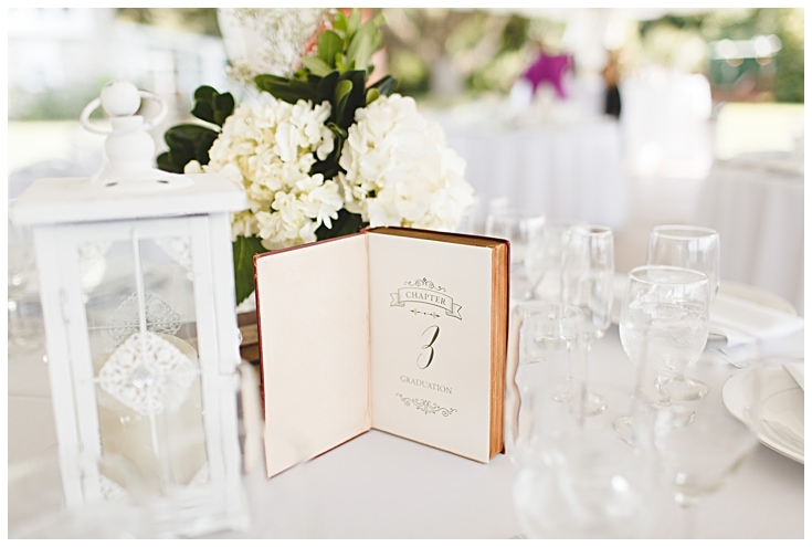 table-numbers_0005