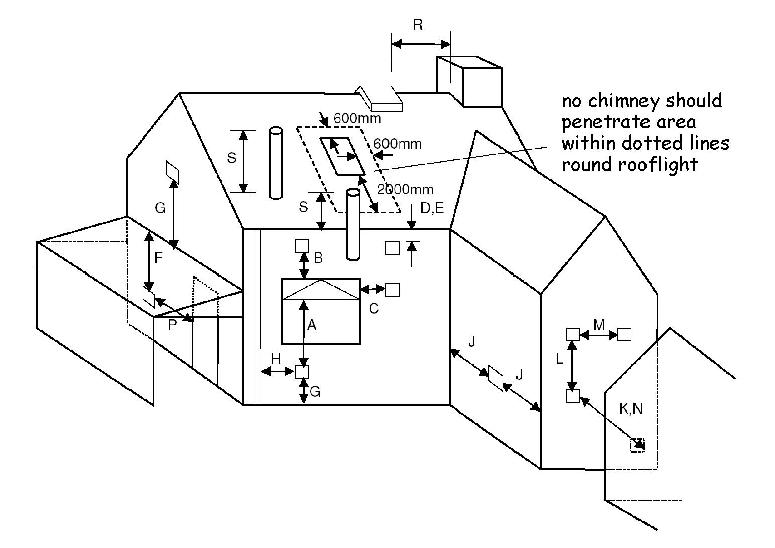 Building Standards Technical Handbook Non Domestic