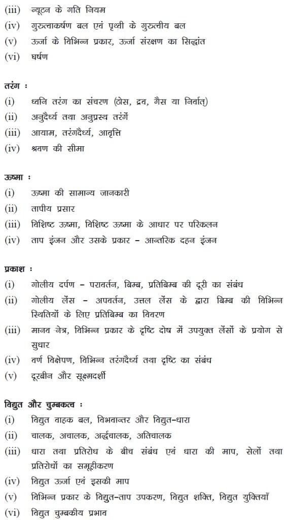 bihar police constable science syllabus pdf