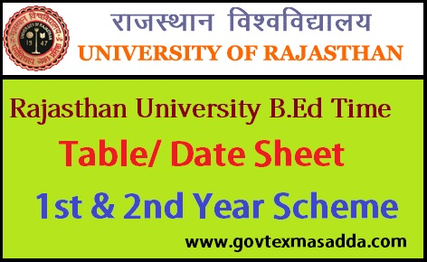 Rajasthan University B.Ed Time Table 2020