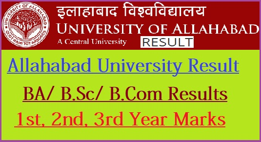 Allahabad University Result 2021
