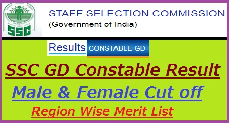 SSC Constable GD Result 2019