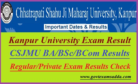 Kanpur University Result 2019