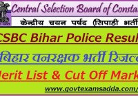 Bihar Police Forest Guard Result 2020-21