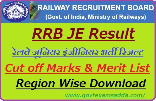 RRB Junior Engineer CBT 1 Result 2019-20