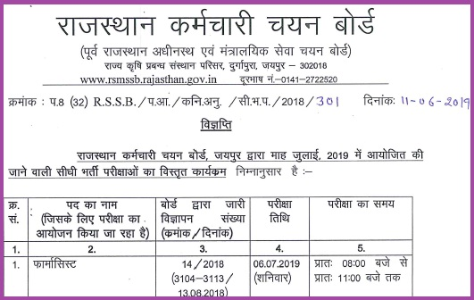 rsmssb pharmacist exam date