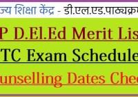 MP BTC D.El.Ed Merit List 2021