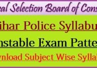 Bihar Police Constable Syllabus 2021